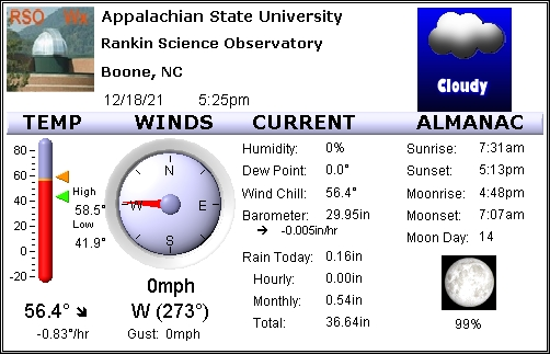 appalachian state university dark sky observatory phillips gap weather conditions
